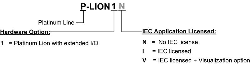 Platinum Lion - catalog number and configurations